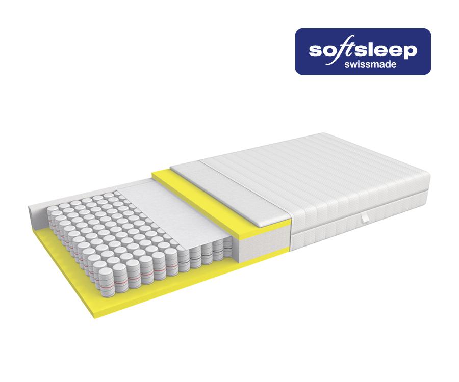 softsleep matratze pocket visco h3 mittel bettw sche fixleint cher moltons frotteew sche. Black Bedroom Furniture Sets. Home Design Ideas